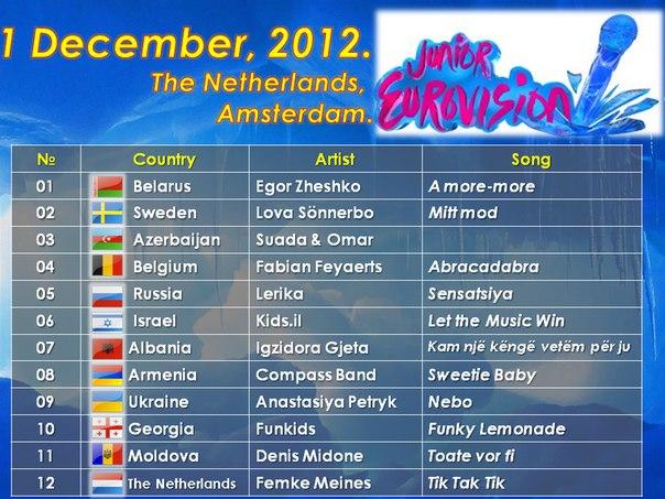 евровидение 2012 слушать онлайн
